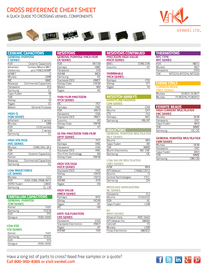 Color Coding Of Resistors And Capacitors furthermore Wbadvies nl pymetriclengthchart further How To Connect A Female Connector To Hdmi Cable moreover Cross Reference Guides as well Resistor Colour Code. on capacitor number chart